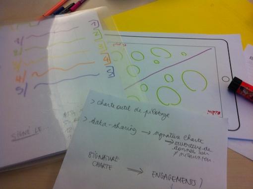 blog_design-des-concepts-politiques-2