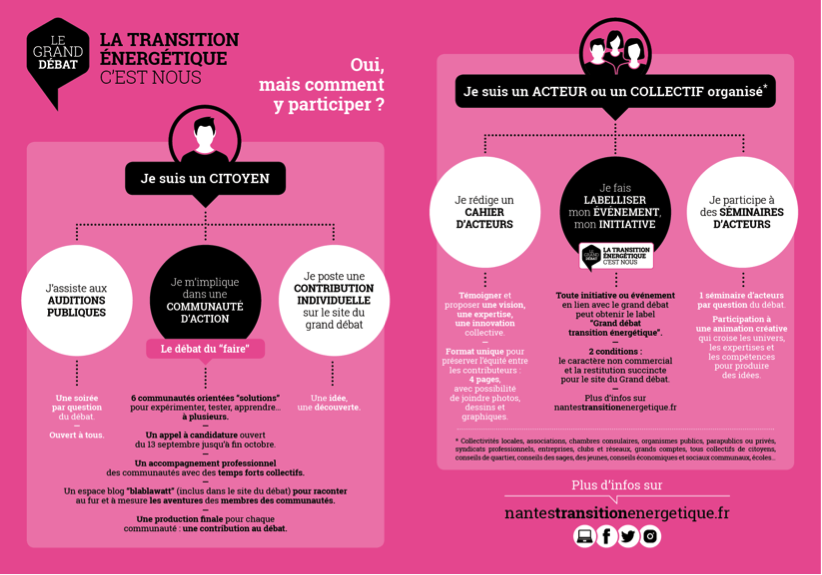 Grand debat NM_transition_acteurs